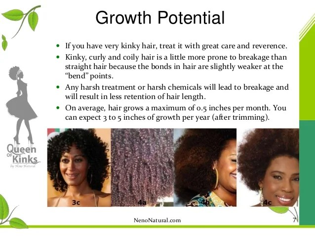 home remedies to grow African hair fast