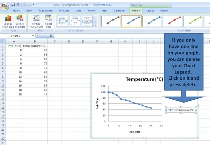 also how to make  line graph using excel rh slideshare