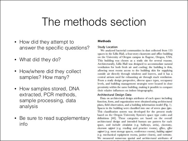 methods in a research paper
