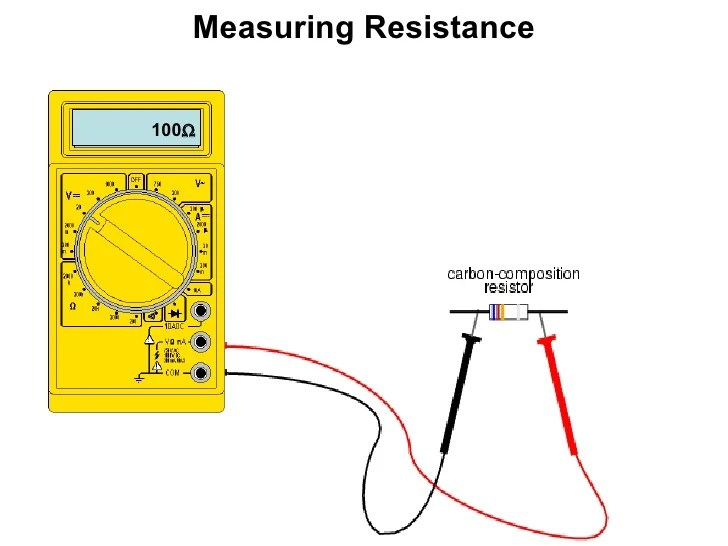 Circuit To Measure Resistance
