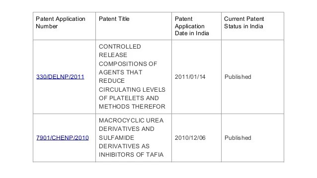 Indian Patent Search By Application Number