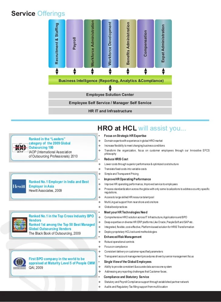 HCLT Brochure: Human Resource Outsourcing Services