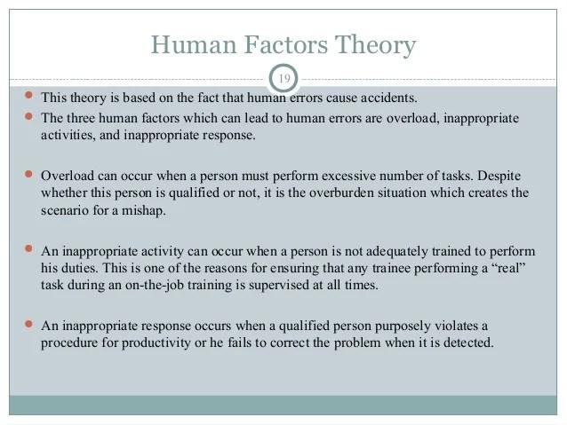 Hsse safety iceberg theory gp