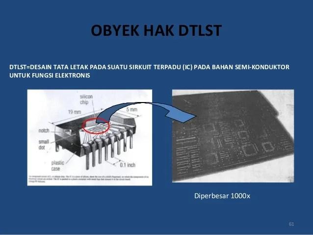Huawei ICT Perlindungan HC DI DTLST RD Paten