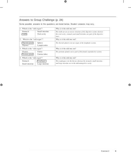 Encantador Human Anatomy And Physiology Lab Manual 12th Edition Foto ...