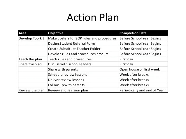 Teacher Displine Action Plan
