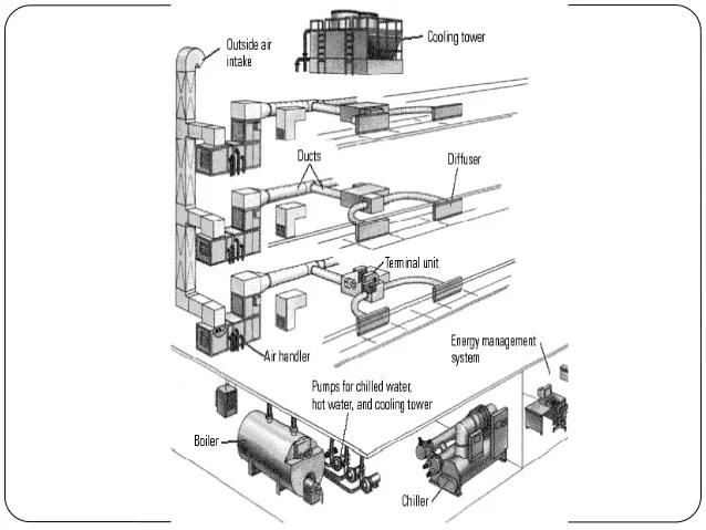 hvac system drawing sample