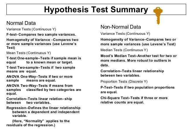 Two Sample Variance Hypothesis Test Coverletter For Jobs