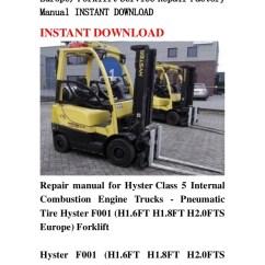 Hyster S50xm Forklift Wiring Diagram 2002 Suzuki Eiger 400 4x4 Manual Pdf
