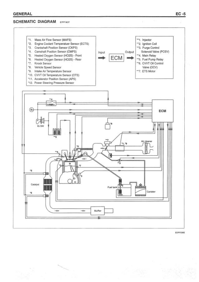 2006 hyundai sonata wiring diagram 2006 dodge sprinter