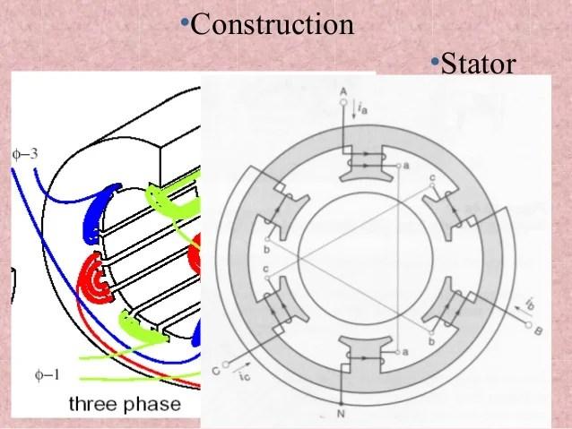 12 lead 3 phase stator wiring diagram