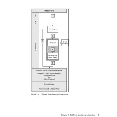 How Net Framework Works Diagram Car Flasher Wiring Ibm Tivoli Monitoring Version 5.1.1 Creating Resource Models And Prov…