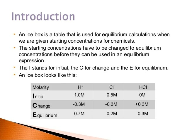 By oscar garcia an ice box is  table also chemistry equilibrium problems rh slideshare