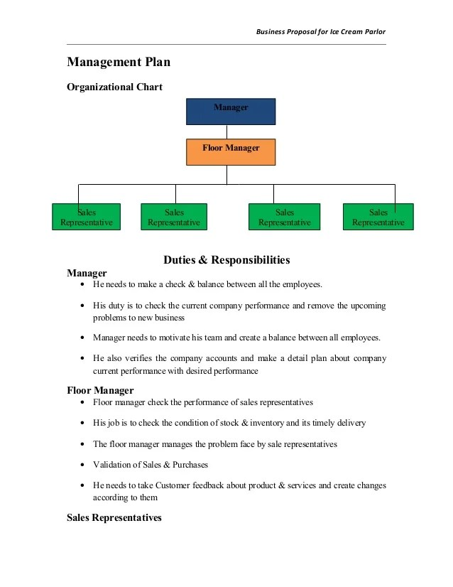 business proposal for ice cream parlor management plan organizational chart also businuss rh slideshare