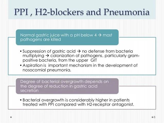 h2 antagonists vs ppi Gallery