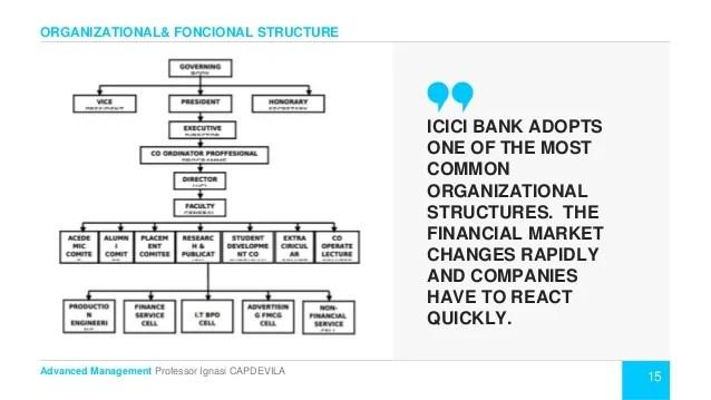 advanced management professor ignasi capdevila organizational  foncional structure icici bank also nd presentation rh slideshare