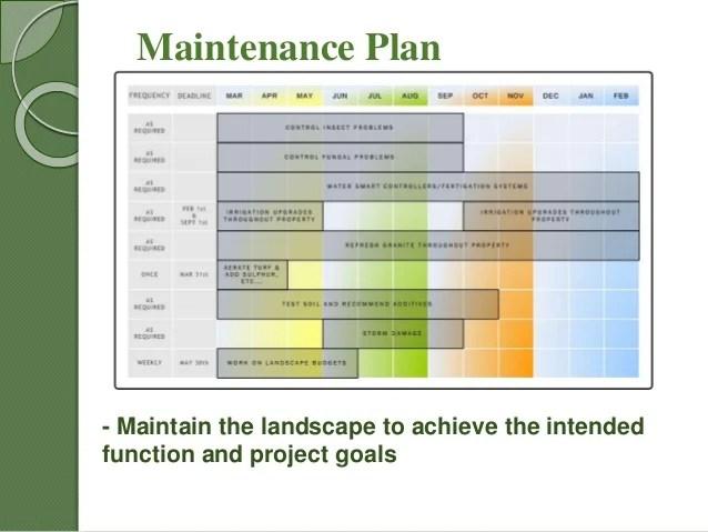 ici itd presentation slide