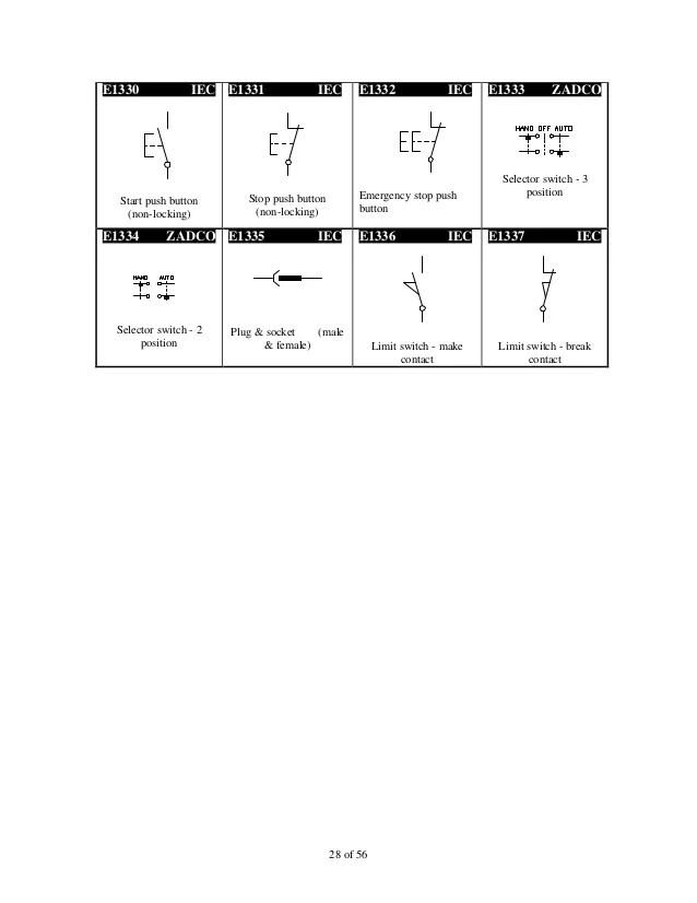 Iec Symbol Reference
