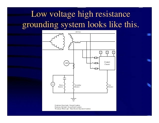 Application Considerations for Power System Grounding