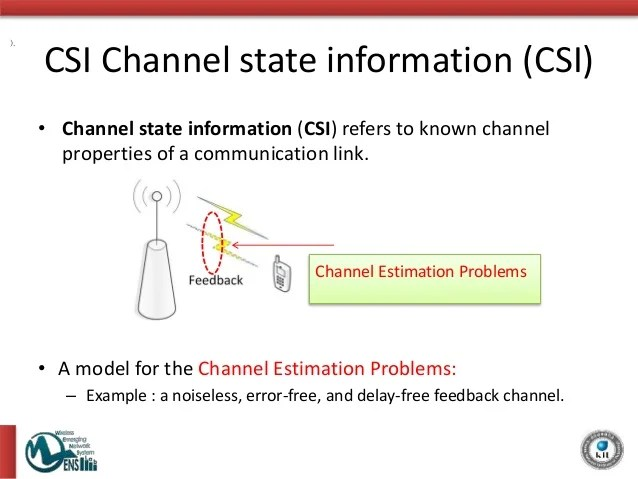 Image result for channel state information application