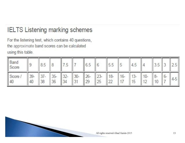 Ielts listening also updated pdf rh slideshare