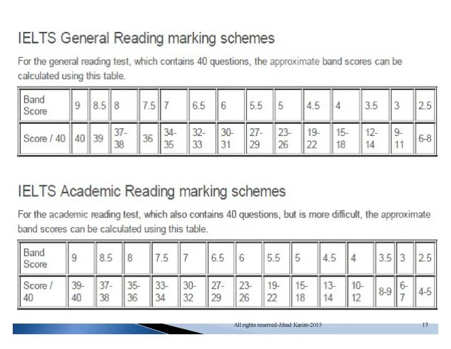 Ielts academic reading practice tests also marking writing rh nakyqejinamu tsuki infini