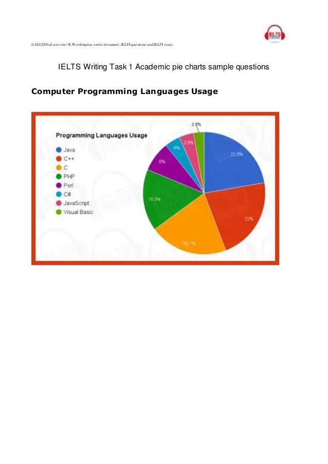 Ieltspodcast   orthington entire document ielts questions and essay also writing task academic pie charts sample rh slideshare