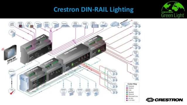 fluorescent dimming ballast wiring diagram suzuki eiger quadrunner ifma av toolevent 12-06-14_creston