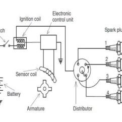 Yamaha Xs650 Bobber Wiring Diagram Solar Panel Chopper Points Toyskids Co Brakes 650