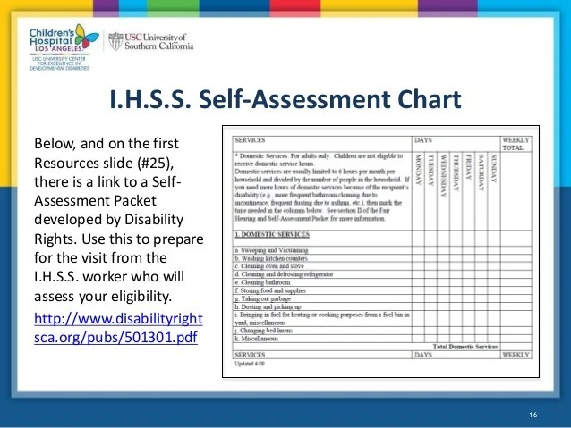 self assessment chart also webinar in home supportive services ihss for people with intellect  rh slideshare