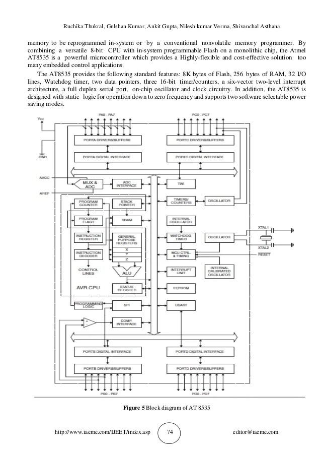 microcontroller based inverter circuit diagram razor e100 electric scooter wiring solar power 5