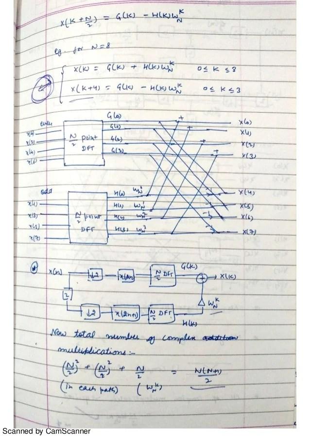 Fir.iir filter design and fft notes