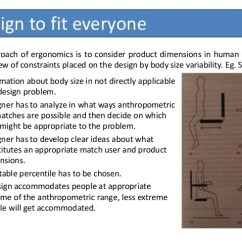 Ergonomic Chair Design Dimensions Baby Swing Argos Importance Of Ergonomics In Designing Workplace