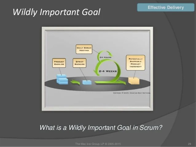 Wildly important also there is no more time to be agile rh slideshare