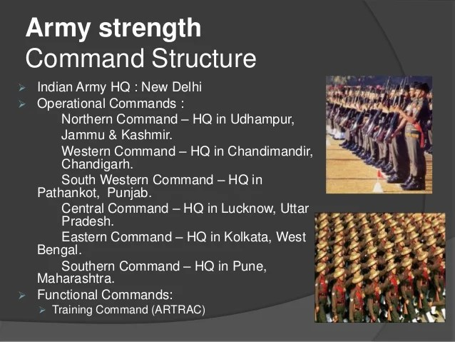 Army strength command structure indian also rh slideshare