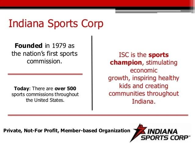 Indiana Dept Corporations