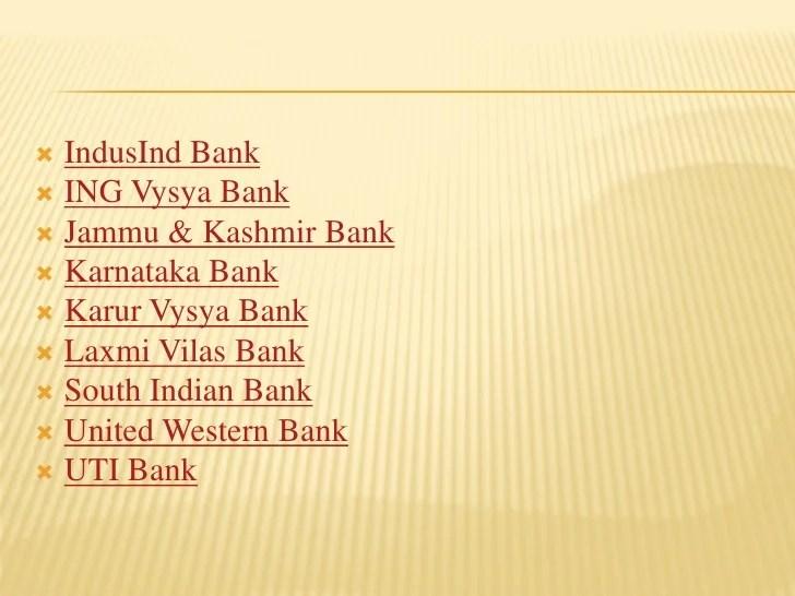 Andhra Bank Personal Banking
