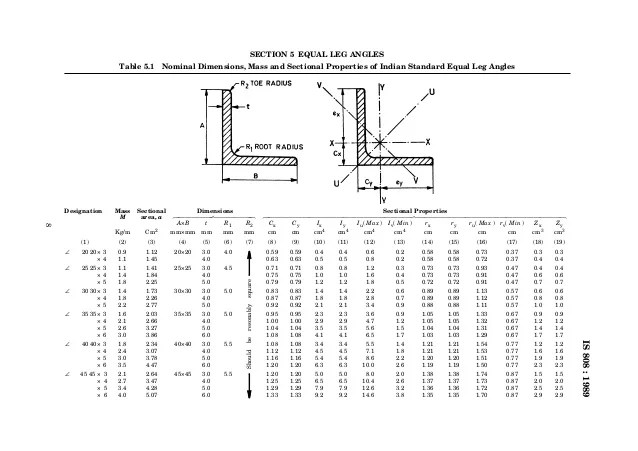 is section equal leg angles table nominal dimensions also indian standard for hot rolled steel rh slideshare
