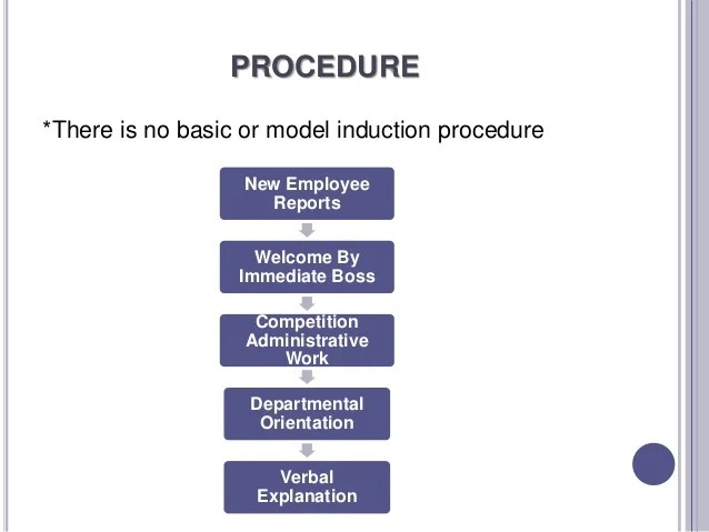 Work performance also induction and orientation rh slideshare