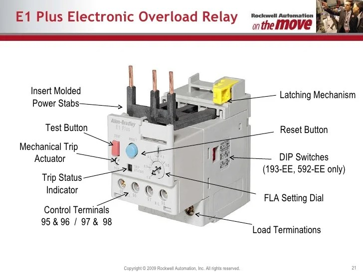 allen bradley hand off auto switch wiring diagram religion tree motor overload relay great installation of for free engine thermal