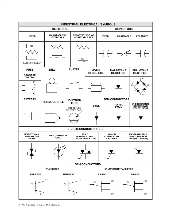 Electrical Wiring Diagram Symbols Pdf On Electrical Images Free