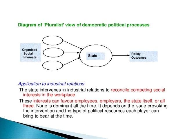 also industrial relation rh slideshare
