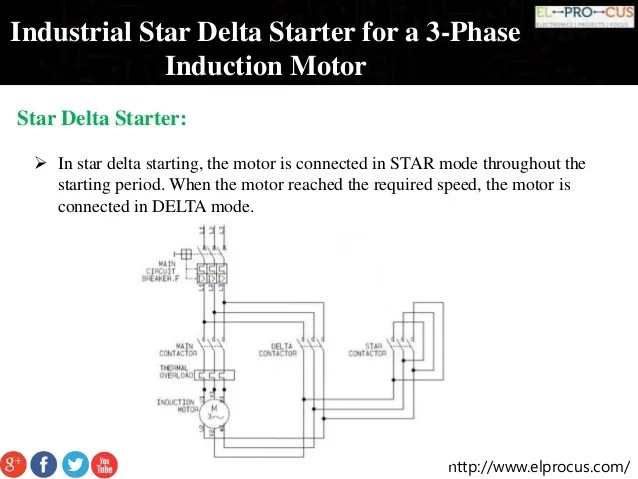 Industrial Star Delta Starter for a 3Phase Induction Motor