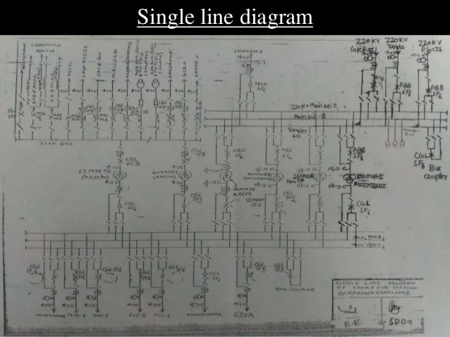 Oneline Diagram