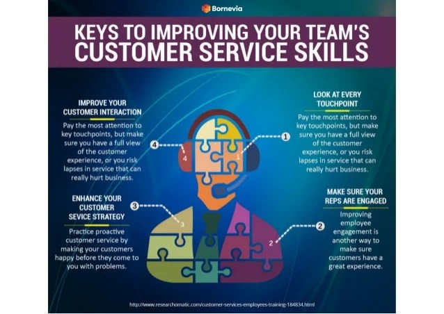 6 Keys To Improving Your Team S Customer Service Skills