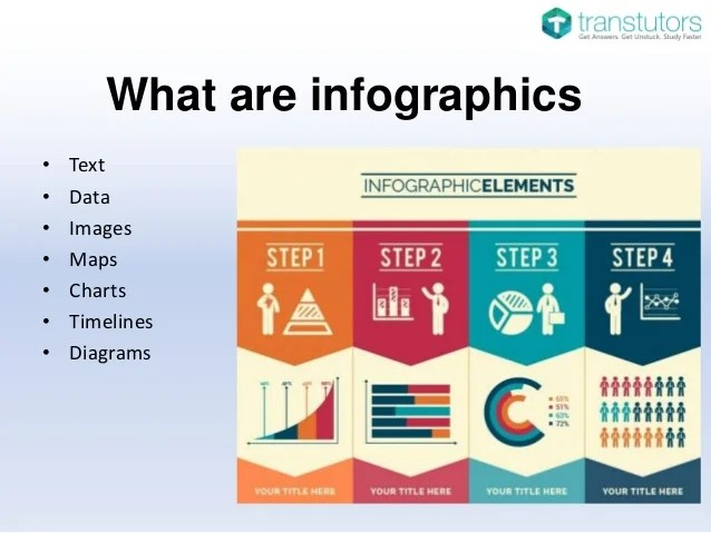 infographic information graphics computer