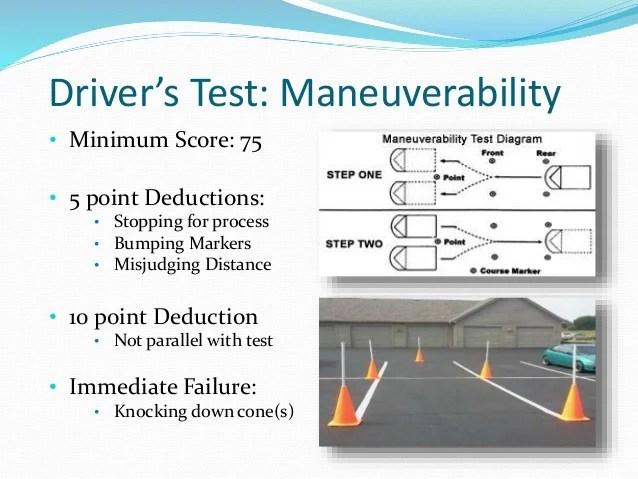 Informative PowerPoint: Ohio License