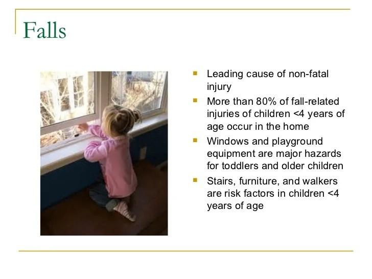 Injury Prevention In Children