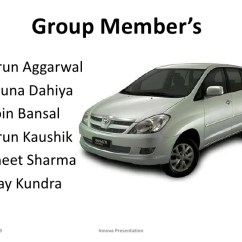 Group All New Kijang Innova Harga Toyota Grand Avanza 2018 Presentation
