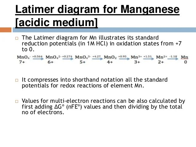 manganese pourbaix diagram trail tech vector wiring redox reaction